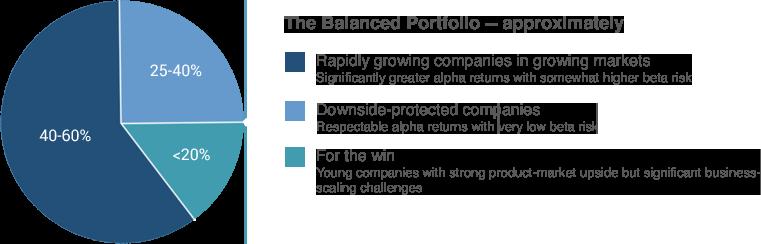 Explicit Risk Mitigation | NewWorld Capital Group